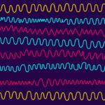 FX相場の波形の認識の仕方とは?チャートにZIGZAGを組み合わせて簡単に判断してみよう